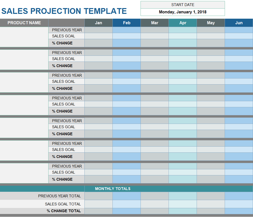 how to use a sales projection template for your business sling