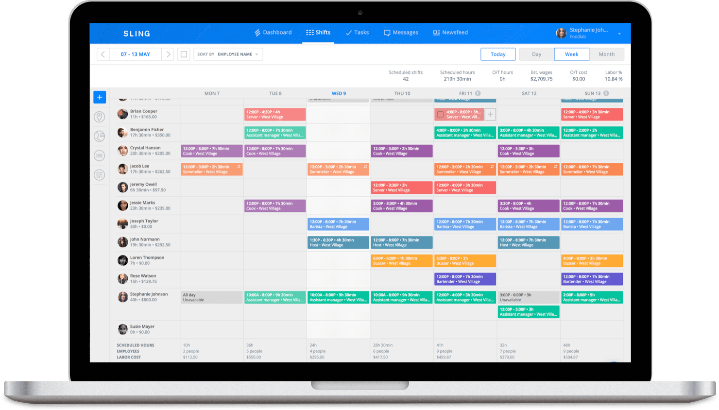 sling employee and shift scheduling made easy