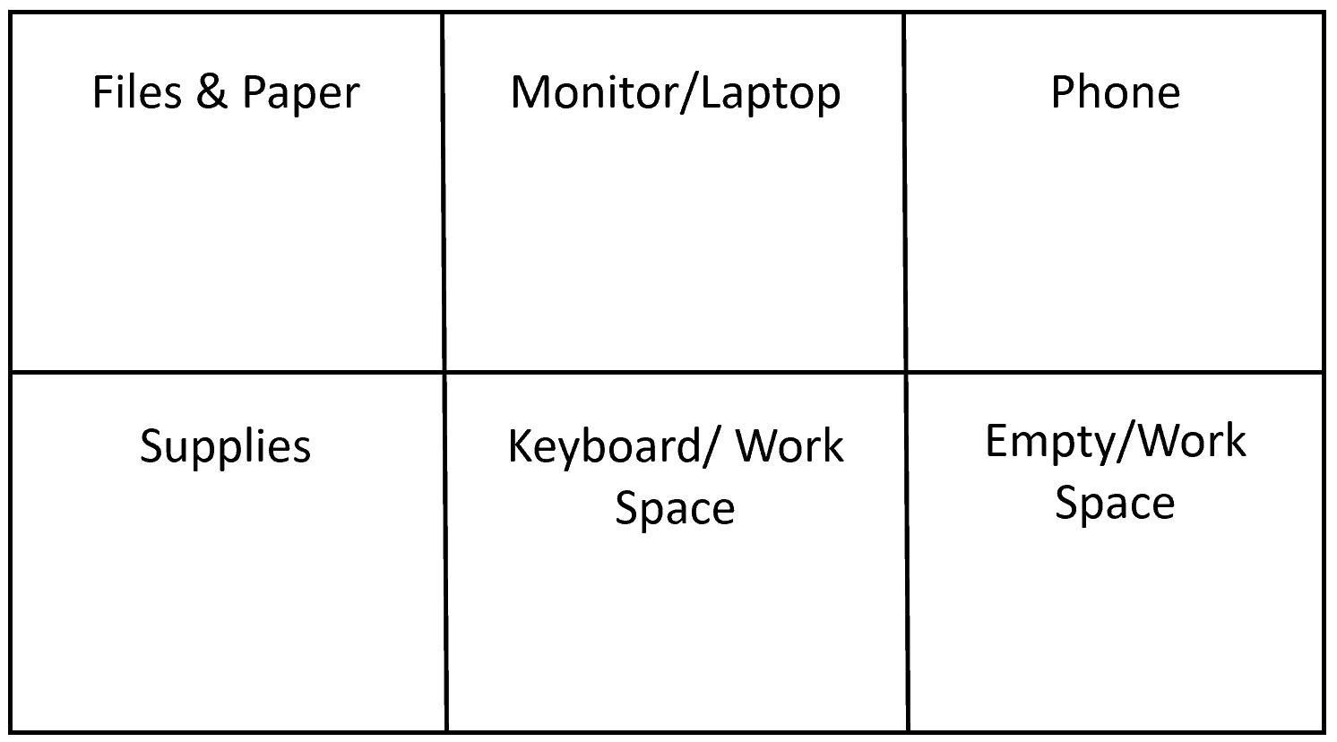 A grid show you how to be organized at work