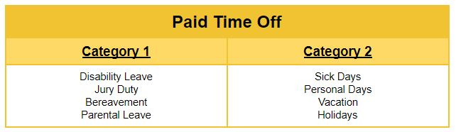 Paid Time Off Categories