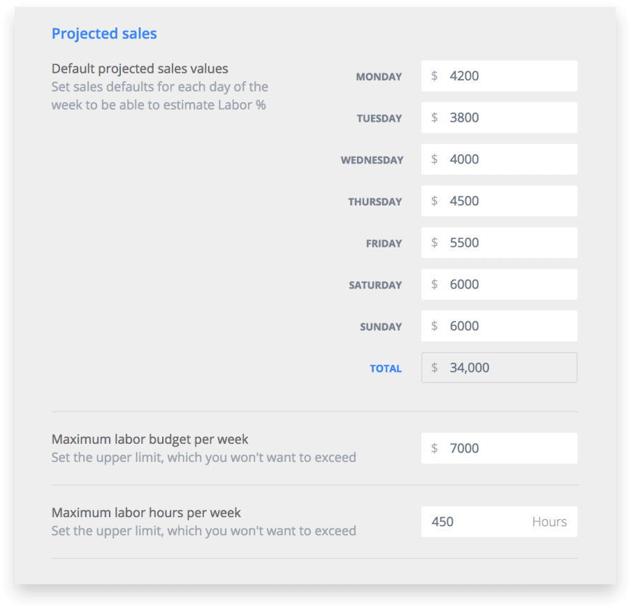 Sling's Labor Cost feature