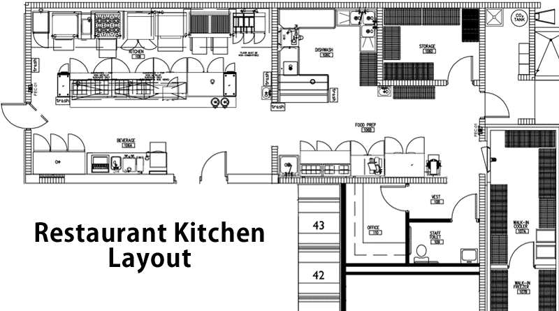Example of a restaurant kitchen floor plan