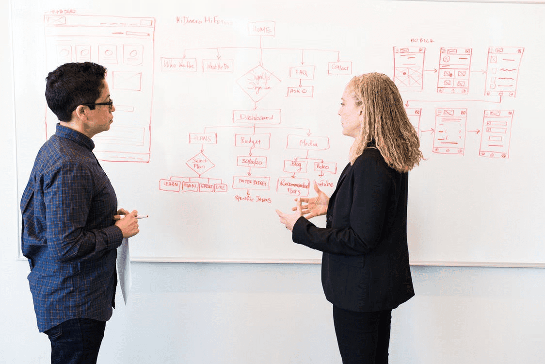 two business professionals discussing strategic human resource management using a whiteboard