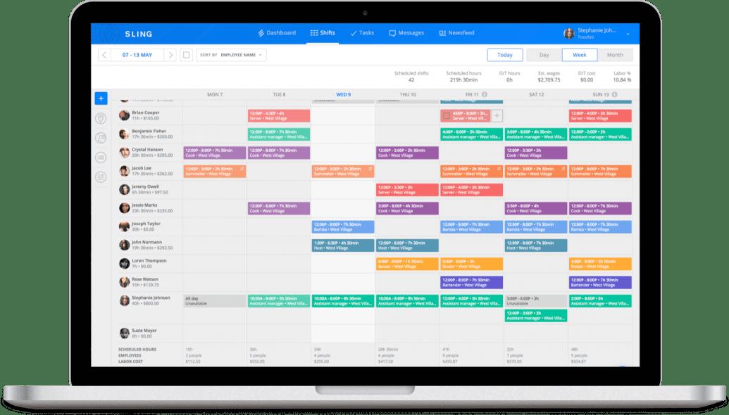 Sling app for managing a restaurant business plan