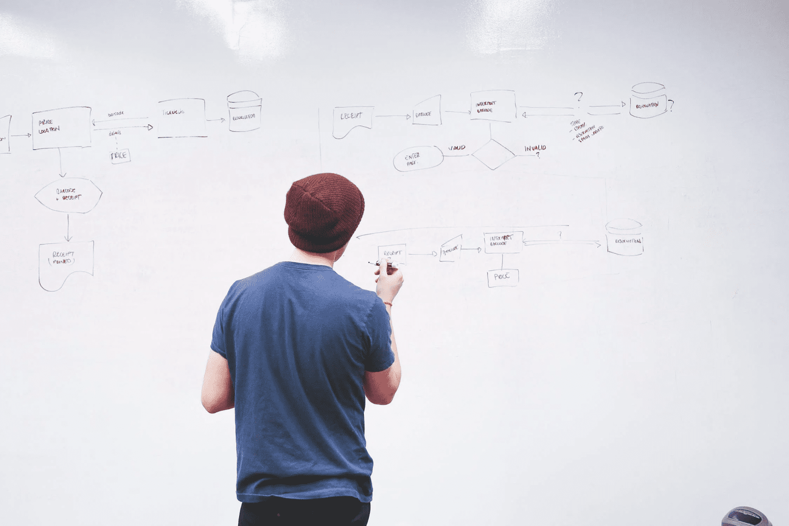 man working on project management methodologies on whiteboard