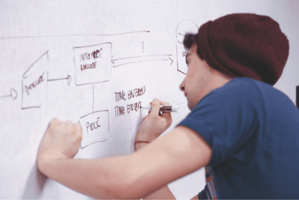 Employee making a flow chart to organize team task management